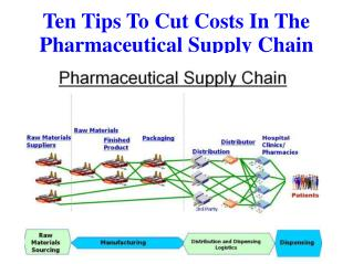 Ten Tips To Cut Costs In The Pharmaceutical Supply Chain