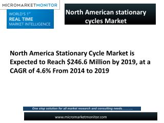 North America Stationary Cycle Market Holds Largest Share
