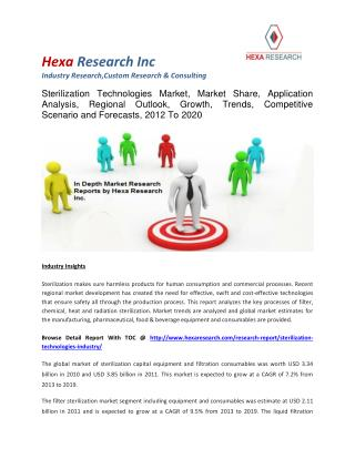Sterilization Technologies Market, Market Share, Application Analysis, Regional Outlook, Growth, Trends, Competitive Sce