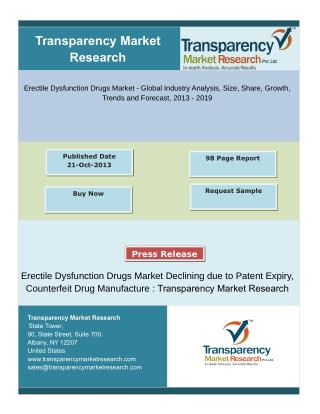 Erectile Dysfunction Drugs Market Declining due to Patent Expiry,Counterfeit Drug Manufacture