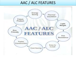 AAC/ ALC Block Plant Manufacturer