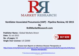 Ventilator Associated Pneumonia VAP Pipeline Therapeutics Development Review H2 2015