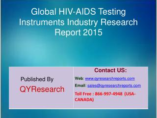 Global HIV-AIDS Testing Instruments Industry Analysis, Research, Share, Trends and Growth