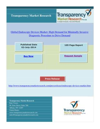 Endoscopy Devices Market - Global Industry
