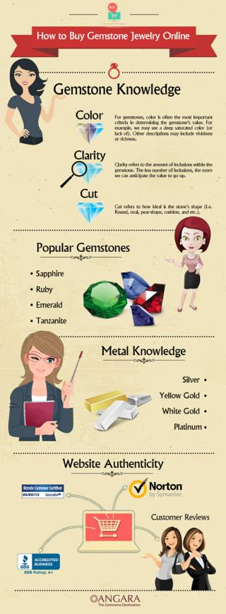 How to Buy Gemstone Jewelry Online