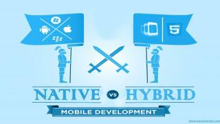 Native vs Hybrid Applications Development - Understanding the Difference