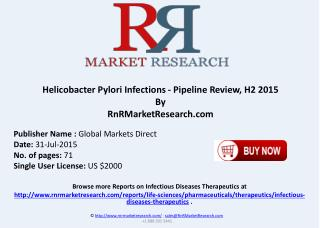 Helicobacter Pylori Infections Pipeline Therapeutics Assessment Review H2 2015