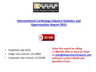 Interventional Cardiology Industry Statistics and Opportunities Report 2015