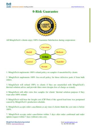 All MingfaTech's clients Enjoy 100% Guarantee Satisfaction