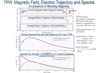 TPW Field taken  from magnetic simulations BM Field is taken from magnetic measurements on   a prototype BM with  nose