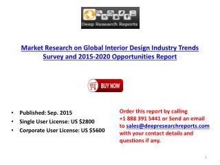Global Interior Design Market Development Trend Analysis 2015-2020 Report