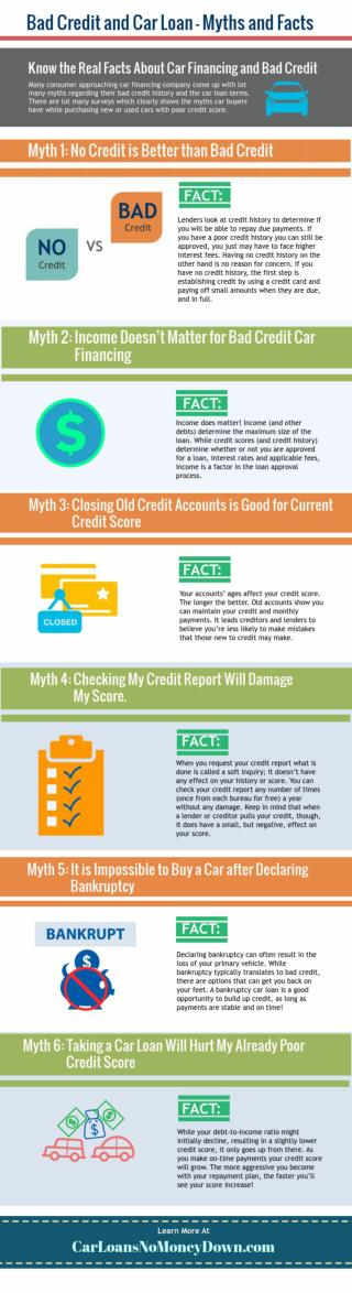 Myths About Bad Credit And Car Loans