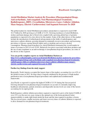 Atrial Fibrillation Market Is Expected To Reach USD 16.17 Billion by 2020