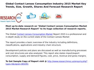 Global Contact Lenses Consumption Market 2015 Market Research Report