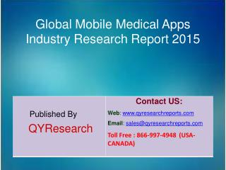 Global Mobile Medical Apps Market 2015 Industry Analysis, Research, Share, Trends and Growth