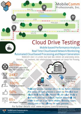 Cloud Drive Testing by MCPS Inc