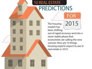 10 Real Estate Predictions For 2015 � KW Memorial
