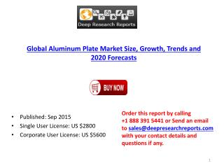 Aluminum Plate Industry Statistics and Opportunities Report 2015
