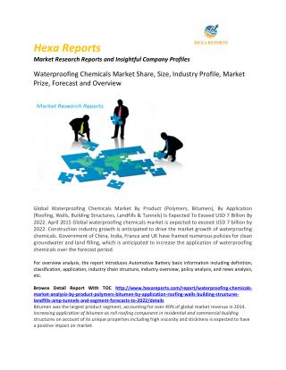 Waterproofing Chemicals Market Size,  Application Analysis, Regional Outlook, Trends, Competitive Scenario And Forecasts