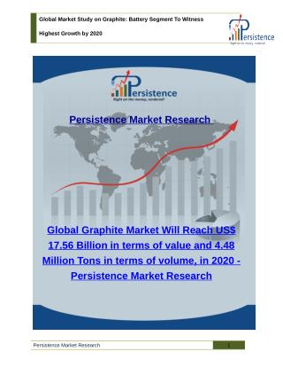 Global Market Study on Graphite: Size, Share, Trend Analysis, 2020