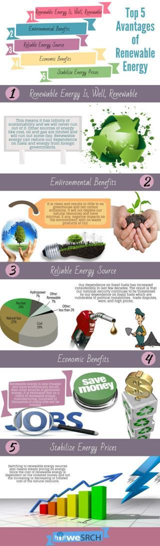 Top 5 Advantages of Renewable Energy