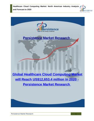 Healthcare Cloud Computing Market - Size, Share, Trend Analysis, 2020