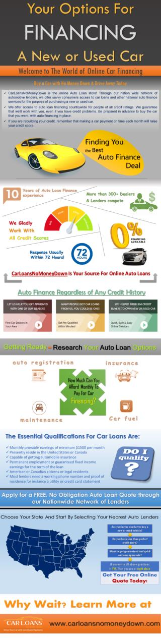 Auto loan options for financing a new or used car