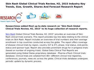Skin Rash Global Clinical Trials Review, H2, 2015