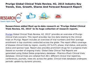 Prurigo Global Clinical Trials Review, H2, 2015 Industry Key Trends, Size, Growth, Shares And Forecast Research Report
