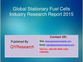 Global Stationary Fuel Cells Market 2015 Industry Study, Size, Research, Analysis, Applications, Development, Growth, In