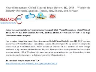 Neurofibromatoses Global Clinical Trials Review, H2, 2015