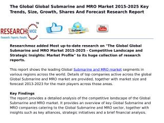 The Global Global Submarine and MRO Market 2015-2025 - Competitive Landscape and Strategic Insights: Market Profile
