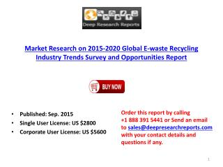 2015 Market Research Report on Global E-waste Recycling Industry