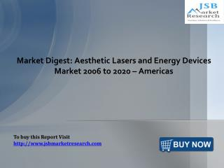 Aesthetic Lasers and Energy Devices Market: JSBMarketResearch