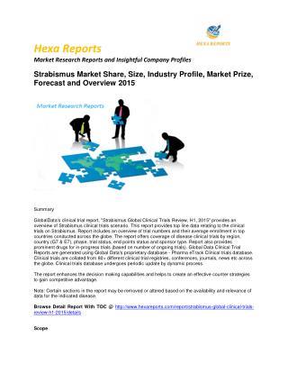 Strabismus Market worldwide Forecast 2015