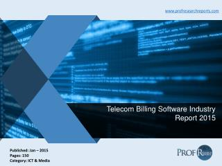 Telecom Billing Software Industry Analysis, Market Production 2015