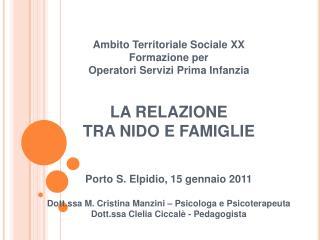 Ambito Territoriale Sociale XX Formazione per  Operatori Servizi Prima Infanzia   LA RELAZIONE  TRA NIDO E FAMIGLIE   Po