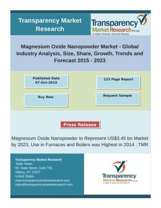 Magnesium Oxide Nanopowder Market - Global Industry Analysis, Size, 2015 – 2023