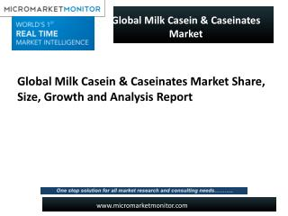 Business opportunities and future growth of Global Milk Casein & Caseinates Market