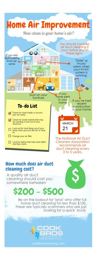 Does Your Home Need Air Duct Cleaning?
