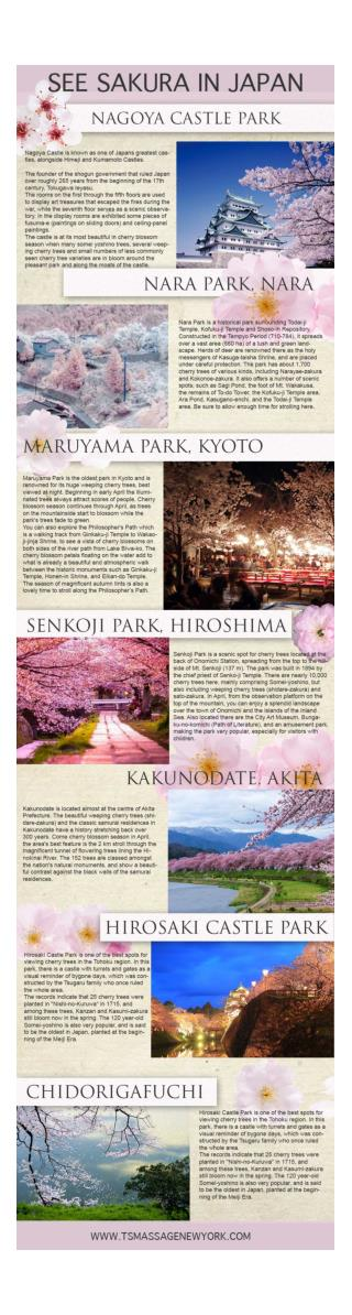 Where to See Sakura in Japan Infographic