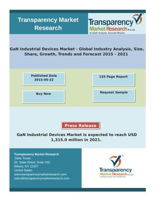 GaN Industrial Devices Market