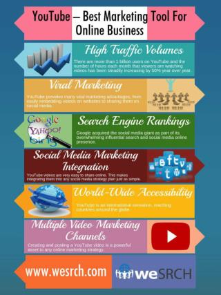 YouTube – Best Marketing Tool For Online Business