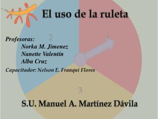 Profesoras:  Norka M. Jimenez  Nanette Valent n  Alba Cruz