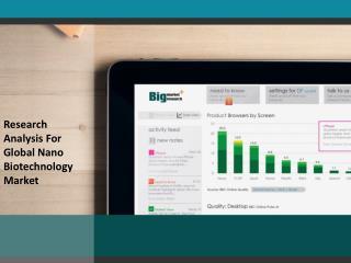 Global Nano Biotechnology Market (Applications, Therapeutics, Geography)