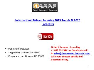 2015 Global Balsam Industry Trends Survey & Opportunities Report
