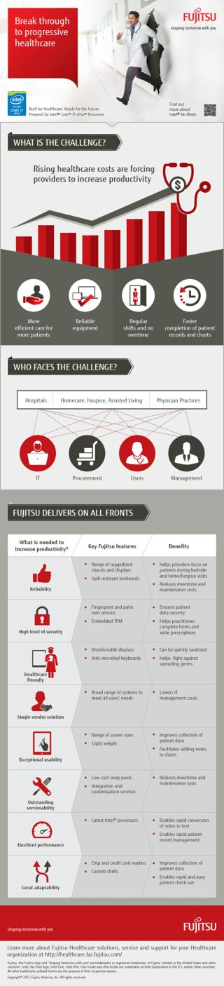 TPM Security Solutions from Fujitsu