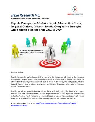 Peptide Therapeutics Market Analysis, Market Size, Share, Regional Outlook, Industry Trends, Competitive Strategies And