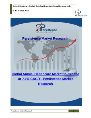 Animal Healthcare Market - Size, Share, Trend, Analysis, 2019