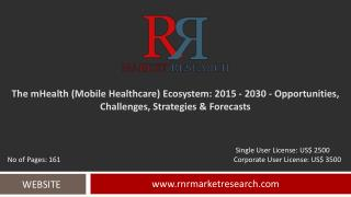 mHealth (Mobile Healthcare) Market Global Research & Analysis Report 2030